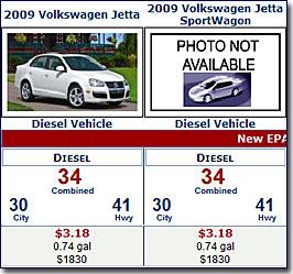 EPA numbers