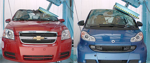 Chevy Aveo and Smartfortwo