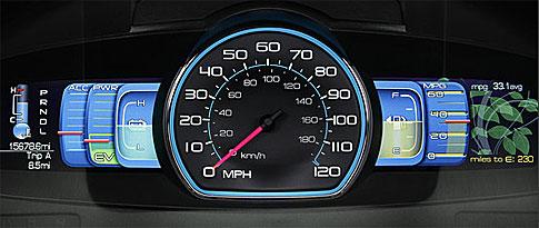 Fusion Hybrid gauges