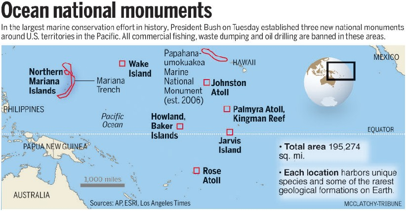 Pacific monuments graphic