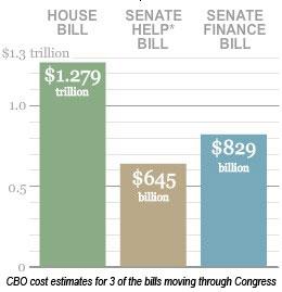 Washington Post HC Graphic