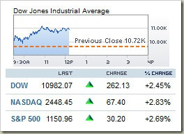 markets1108111217