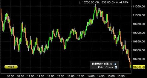marketsdown110811
