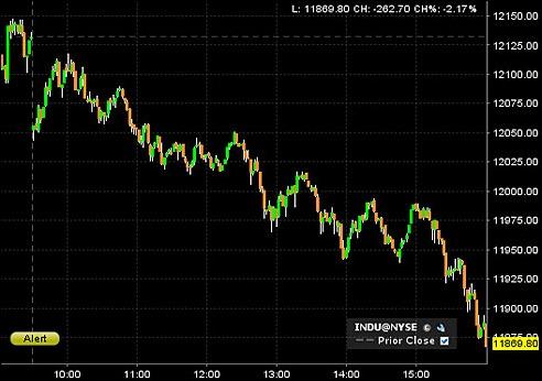 marketsdown110802