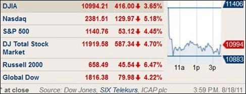 marketsclose110818