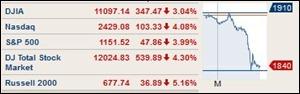 marketsdown350_110808