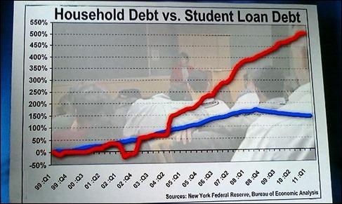 schooldebt_thenextcrisis