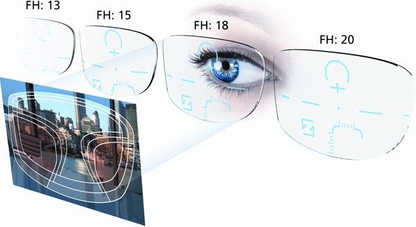 Presbyopia: my eyes are getting old. Well, the rest of me ...