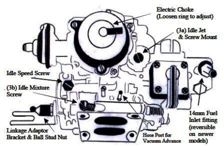 the continuing mgb weber 32 36 dgv carburetor problem my desultory rh mydesultoryblog com One Wire Electric Choke Wiring 22r weber electric choke wiring