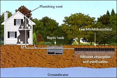 septicsystem