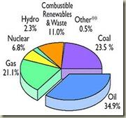 energycomparison1