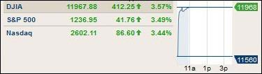 markets111130