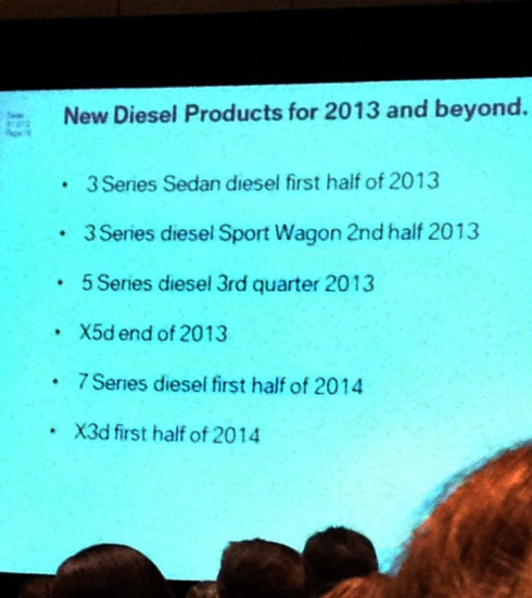 BMW Looks To Bring A Few More Diesel To The U.S. In 2013