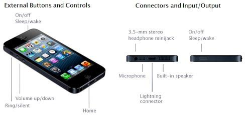iphone5buttonconnectors