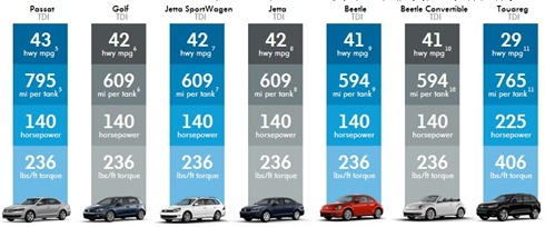 VW2014CleanDieselTDI_EPA