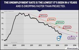 unemployment_spin_141007