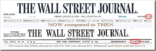wsj_69yrs_prices