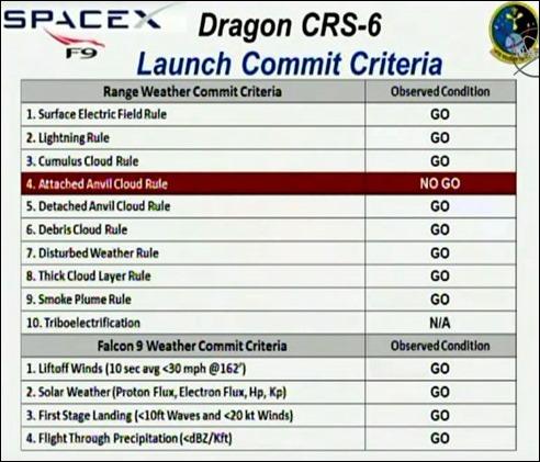 LaunchDelayforApril14