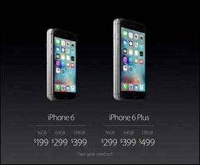iPhones6s_2015