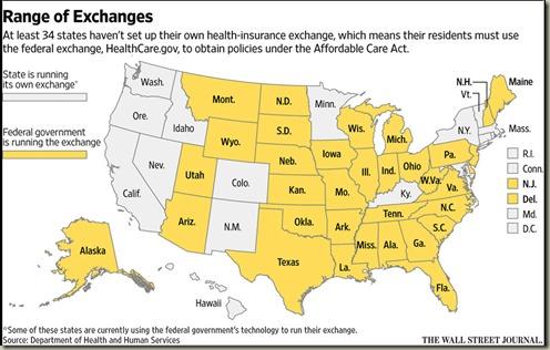 rangeofexchanges_obamacare_