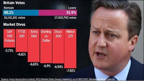 BritainVotes160624