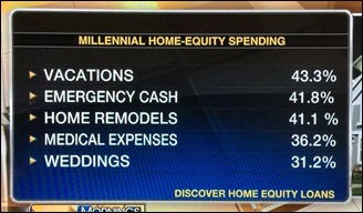 HomeequityMillennial160825
