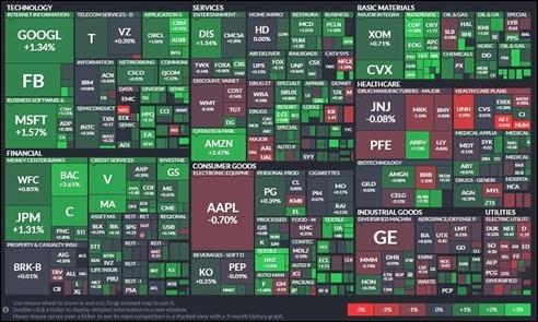Finviz_StocksAllTimeHigh161205