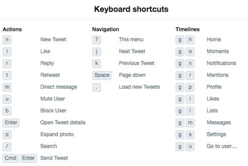 TwitterShortcuts