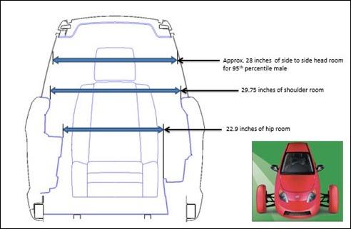front-seat-elio