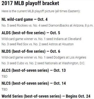 MLBPlayoffsSchedule2017