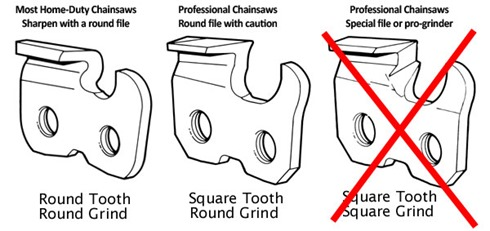 chainsawcuttertypes