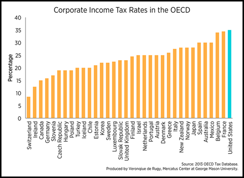 Corp-income-tax-rate-large_0