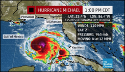 HurricaneMichaelCat2_181009