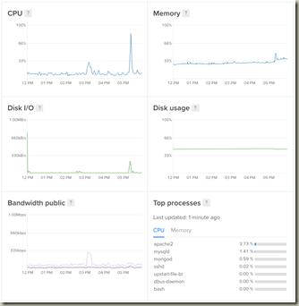 ServerUpgrade