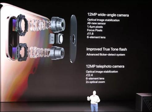 iPhoneXsCamera