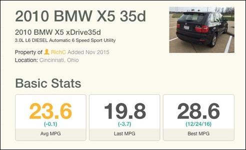 Fuelly_2010BMW_X5_35d_191220