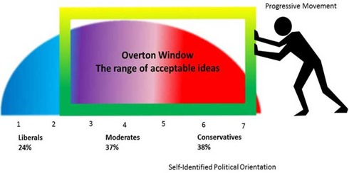 progressivemovingovertonwin