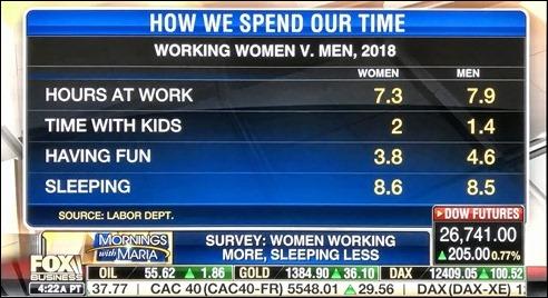 MenWomenSpendTimeFoxBus190620