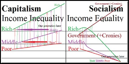 inequality-graph