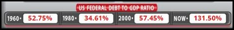 GDP_USDebt200623