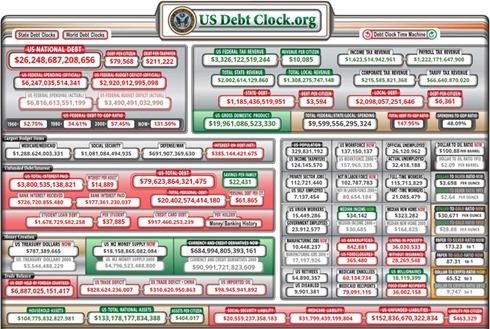 USDebtClock200623