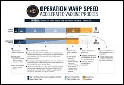 OWS Vaccine Timeline ALTERNATE Design v7