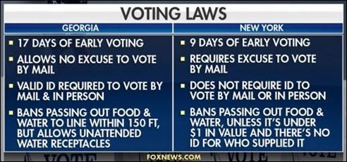 GA_NY_VotingLaw210403