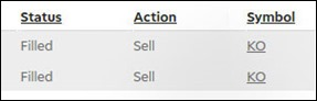 SellingKOonPolitics210405